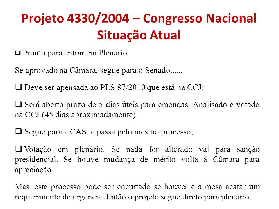 Projeto 4330/2004 – Congresso Nacional Situação Atual  Pronto para entrar em Plenário Se aprovado na Câmara, segue para o Senado......  Deve ser ape