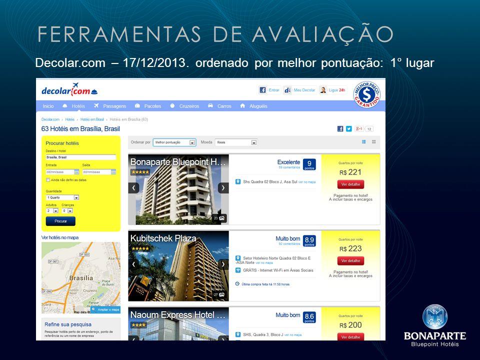 FERRAMENTAS DE AVALIAÇÃO Decolar.com – 17/12/2013. ordenado por melhor pontuação: 1° lugar