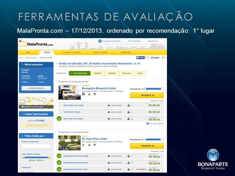 FERRAMENTAS DE AVALIAÇÃO MalaPronta.com – 17/12/2013. ordenado por recomendação: 1° lugar