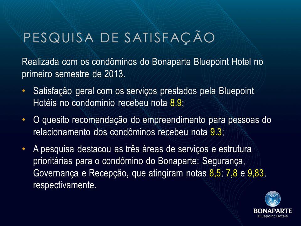 Realizada com os condôminos do Bonaparte Bluepoint Hotel no primeiro semestre de 2013.