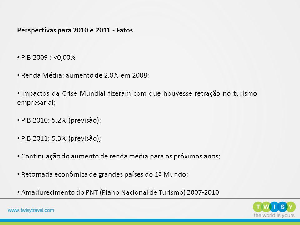 Perspectivas para 2010 e 2011 - Fatos PIB 2009 : <0,00% Renda Média: aumento de 2,8% em 2008; Impactos da Crise Mundial fizeram com que houvesse retra