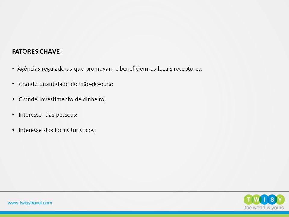 FATORES CHAVE: Agências reguladoras que promovam e beneficiem os locais receptores; Grande quantidade de mão-de-obra; Grande investimento de dinheiro;