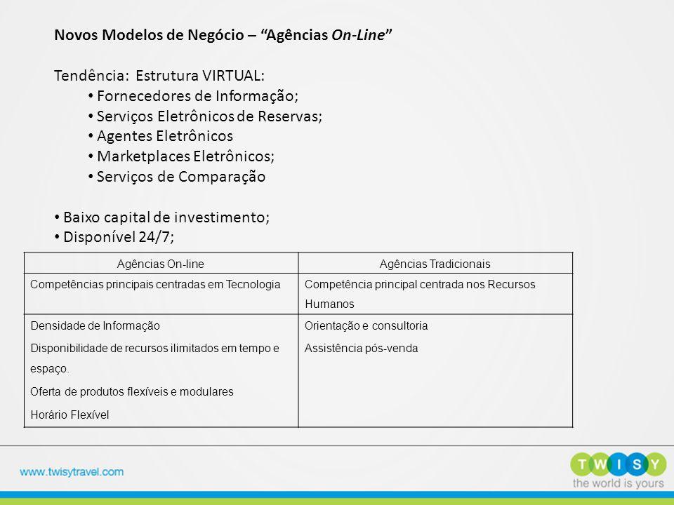 """Novos Modelos de Negócio – """"Agências On-Line"""" Tendência: Estrutura VIRTUAL: Fornecedores de Informação; Serviços Eletrônicos de Reservas; Agentes Elet"""