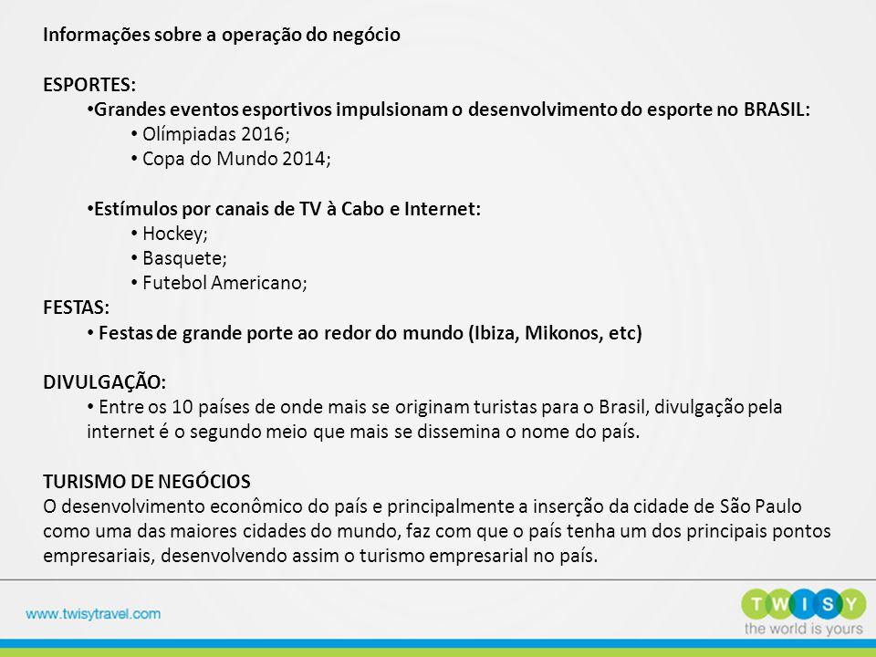 Informações sobre a operação do negócio ESPORTES: Grandes eventos esportivos impulsionam o desenvolvimento do esporte no BRASIL: Olímpiadas 2016; Copa