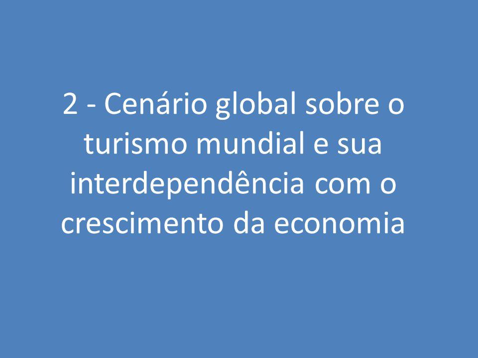 2 - Cenário global sobre o turismo mundial e sua interdependência com o crescimento da economia