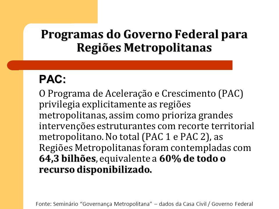 Programas do Governo Federal para Regiões Metropolitanas PAC: 64,3 bilhões60% de todo o recurso disponibilizado. O Programa de Aceleração e Cresciment