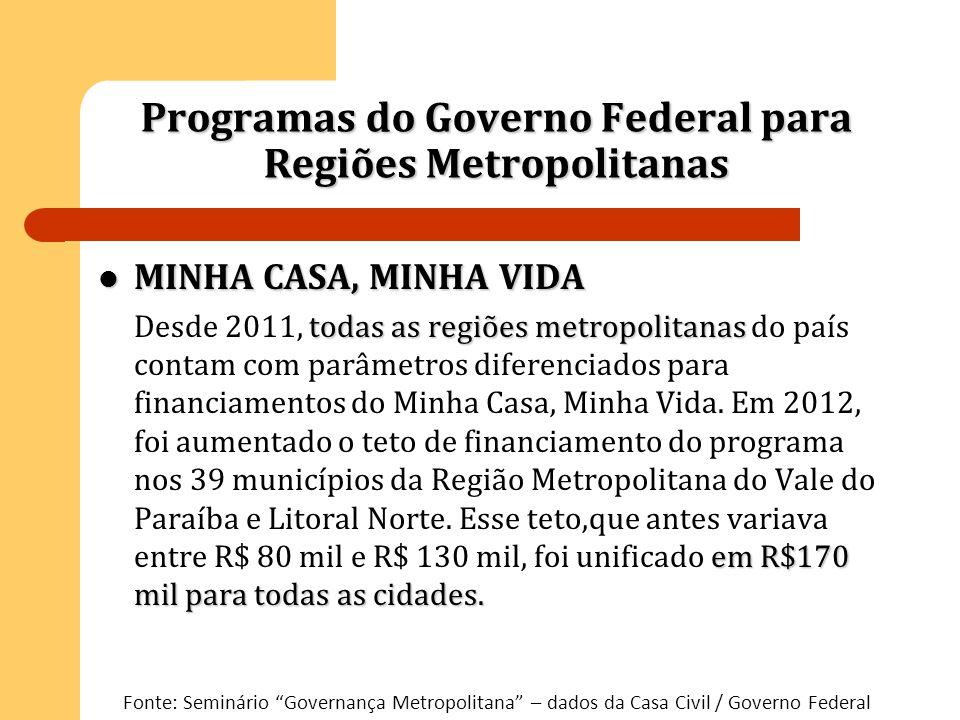 MINHA CASA, MINHA VIDA MINHA CASA, MINHA VIDA todas as regiões metropolitanas em R$170 mil para todas as cidades. Desde 2011, todas as regiões metropo