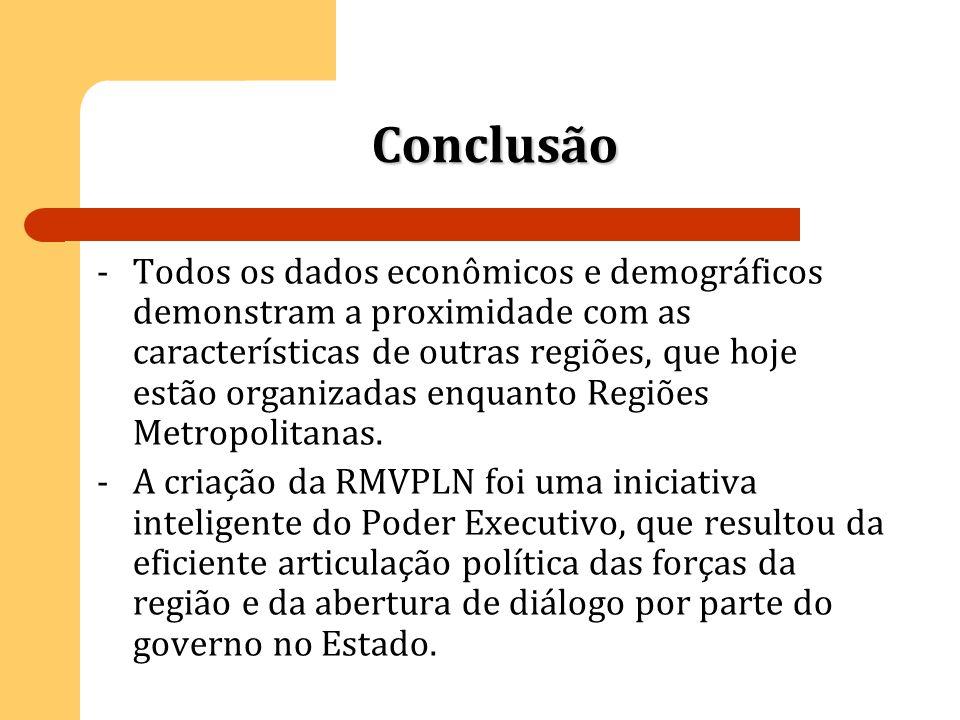 Conclusão - Todos os dados econômicos e demográficos demonstram a proximidade com as características de outras regiões, que hoje estão organizadas enq