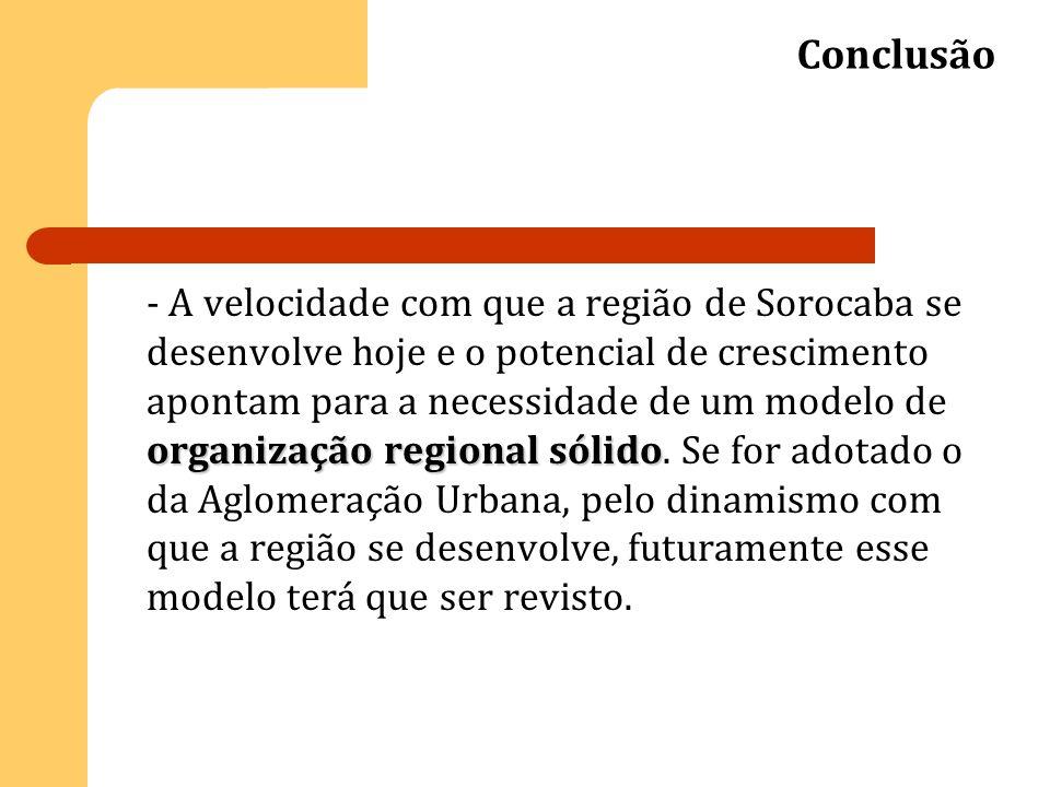 Conclusão organização regional sólido - A velocidade com que a região de Sorocaba se desenvolve hoje e o potencial de crescimento apontam para a neces