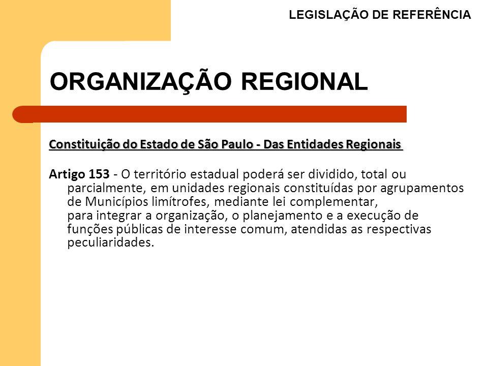 ORGANIZAÇÃO REGIONAL Constituição do Estado de São Paulo - Das Entidades Regionais Constituição do Estado de São Paulo - Das Entidades Regionais Artig