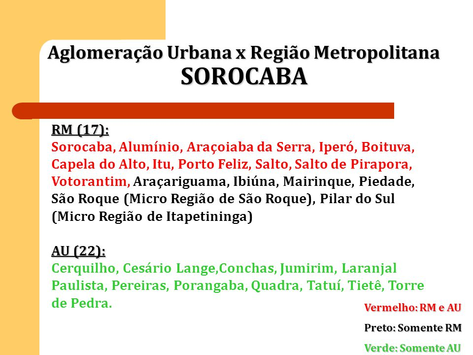 Aglomeração Urbana x Região Metropolitana SOROCABA RM (17): Sorocaba, Alumínio, Araçoiaba da Serra, Iperó, Boituva, Capela do Alto, Itu, Porto Feliz,