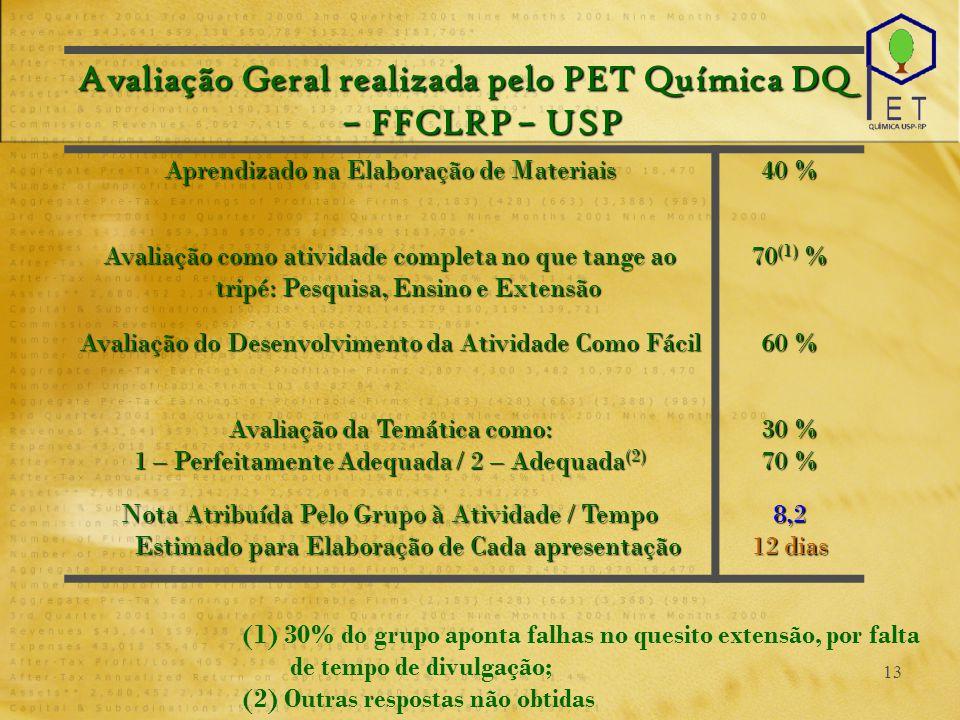 13 Avaliação Geral realizada pelo PET Química DQ – FFCLRP – USP Aprendizado na Elaboração de Materiais 40 % Avaliação como atividade completa no que tange ao tripé: Pesquisa, Ensino e Extensão 70 (1) % Avaliação do Desenvolvimento da Atividade Como Fácil 60 % Avaliação da Temática como: 1 – Perfeitamente Adequada / 2 – Adequada (2) 30 % 70 % Nota Atribuída Pelo Grupo à Atividade / Tempo Estimado para Elaboração de Cada apresentação 8,2 12 dias (1) 30% do grupo aponta falhas no quesito extensão, por falta de tempo de divulgação; (2) Outras respostas não obtidas