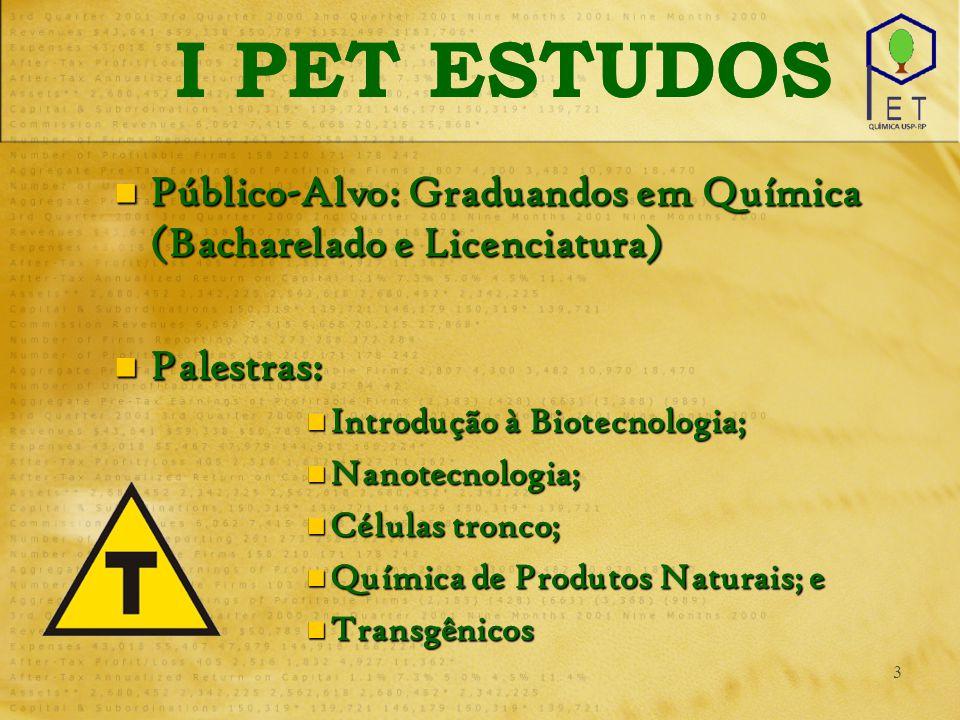 3 I PET ESTUDOS Público-Alvo: Graduandos em Química (Bacharelado e Licenciatura) Público-Alvo: Graduandos em Química (Bacharelado e Licenciatura) Pale