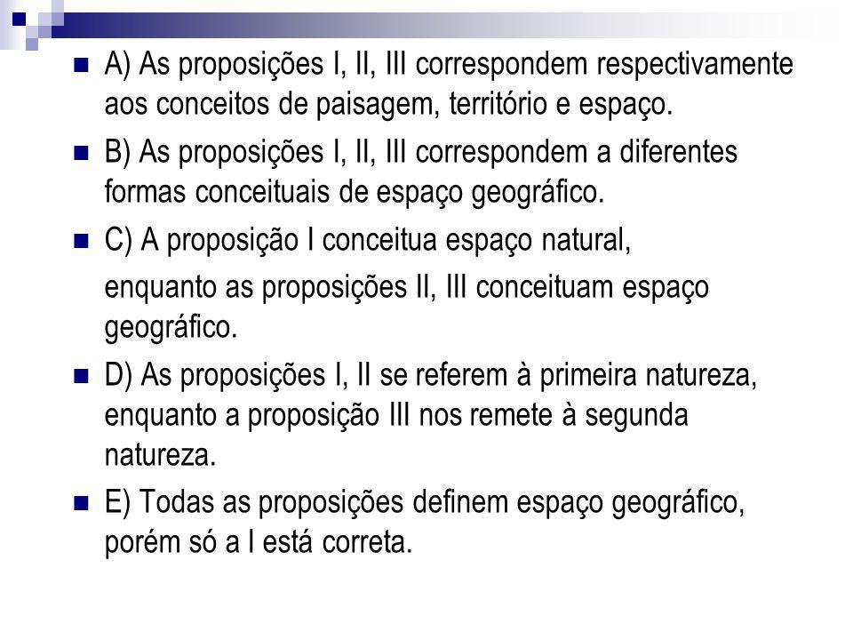 A) As proposições I, II, III correspondem respectivamente aos conceitos de paisagem, território e espaço. B) As proposições I, II, III correspondem a