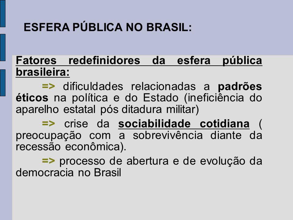 Fatores redefinidores da esfera pública brasileira: => dificuldades relacionadas a padrões éticos na política e do Estado (ineficiência do aparelho es