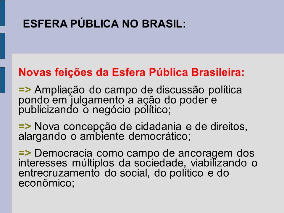 Novas feições da Esfera Pública Brasileira: => Ampliação do campo de discussão política pondo em julgamento a ação do poder e publicizando o negócio p