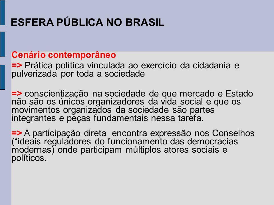 Cenário contemporâneo => Prática política vinculada ao exercício da cidadania e pulverizada por toda a sociedade => conscientização na sociedade de qu
