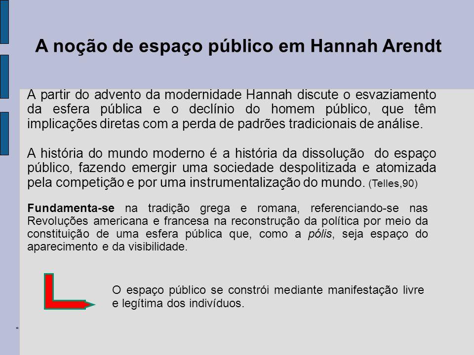 A noção de espaço público em Hannah Arendt * A partir do advento da modernidade Hannah discute o esvaziamento da esfera pública e o declínio do homem público, que têm implicações diretas com a perda de padrões tradicionais de análise.