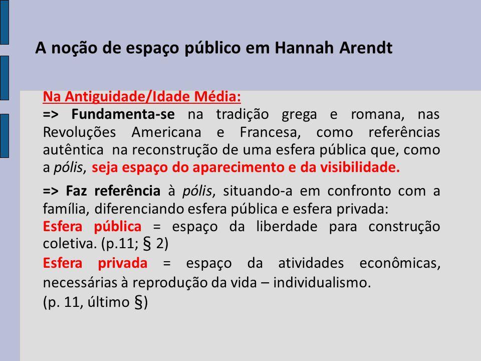 A noção de espaço público em Hannah Arendt Na Antiguidade/Idade Média: => Fundamenta-se na tradição grega e romana, nas Revoluções Americana e Frances