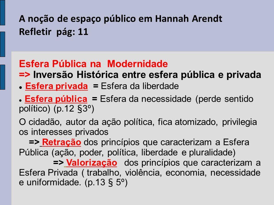 A noção de espaço público em Hannah Arendt Refletir pág: 11 Esfera Pública na Modernidade => Inversão Histórica entre esfera pública e privada Esfera