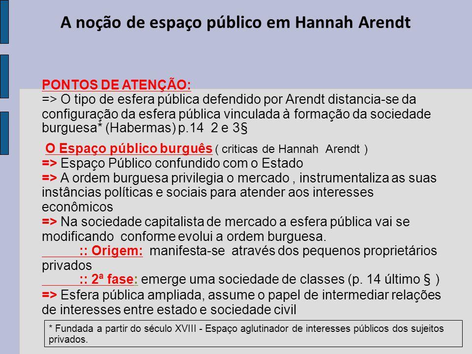 A noção de espaço público em Hannah Arendt PONTOS DE ATENÇÃO: => O tipo de esfera pública defendido por Arendt distancia-se da configuração da esfera