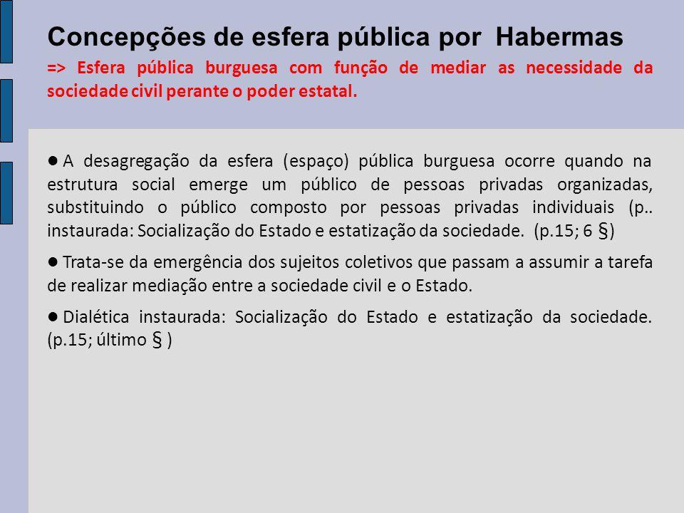Concepções de esfera pública por Habermas => Esfera pública burguesa com função de mediar as necessidade da sociedade civil perante o poder estatal.