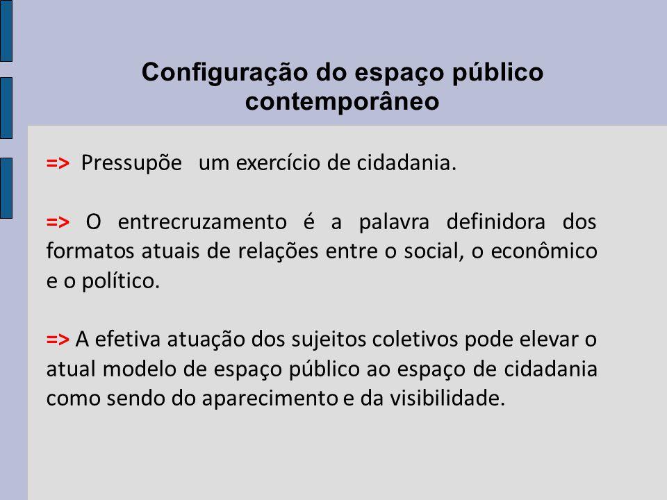 Configuração do espaço público contemporâneo => Pressupõe um exercício de cidadania. => O entrecruzamento é a palavra definidora dos formatos atuais d