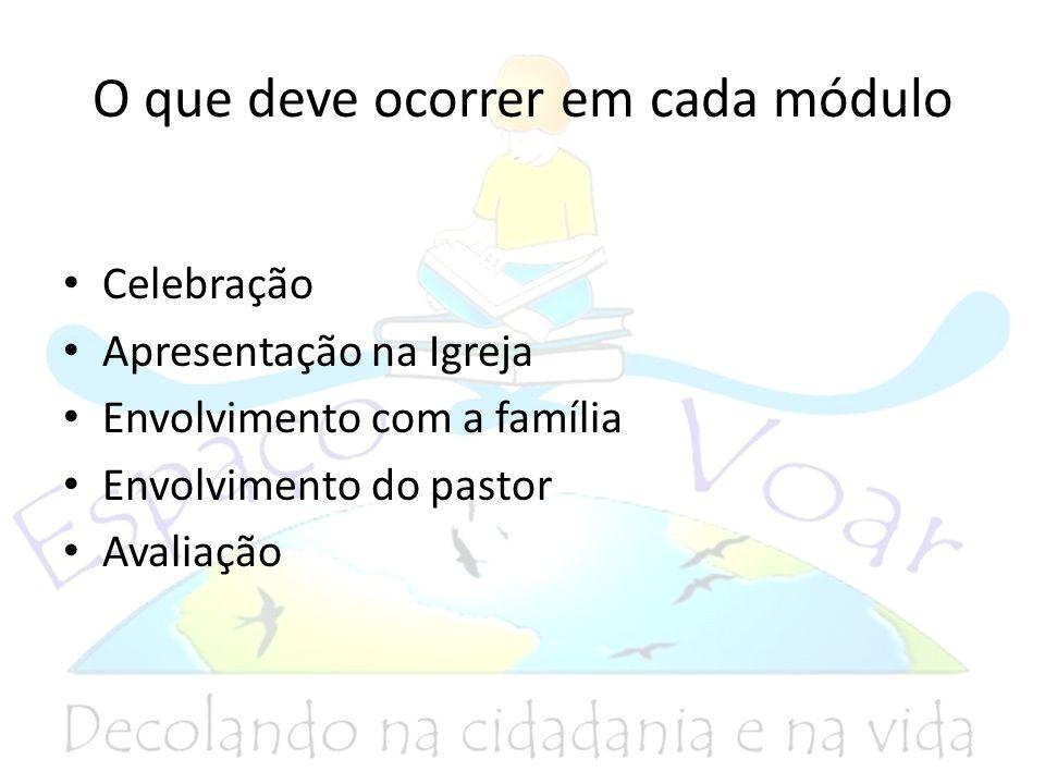 O que deve ocorrer em cada módulo Celebração Apresentação na Igreja Envolvimento com a família Envolvimento do pastor Avaliação