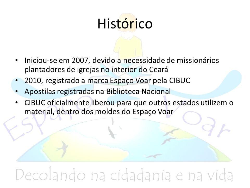 Histórico Iniciou-se em 2007, devido a necessidade de missionários plantadores de igrejas no interior do Ceará 2010, registrado a marca Espaço Voar pela CIBUC Apostilas registradas na Biblioteca Nacional CIBUC oficialmente liberou para que outros estados utilizem o material, dentro dos moldes do Espaço Voar
