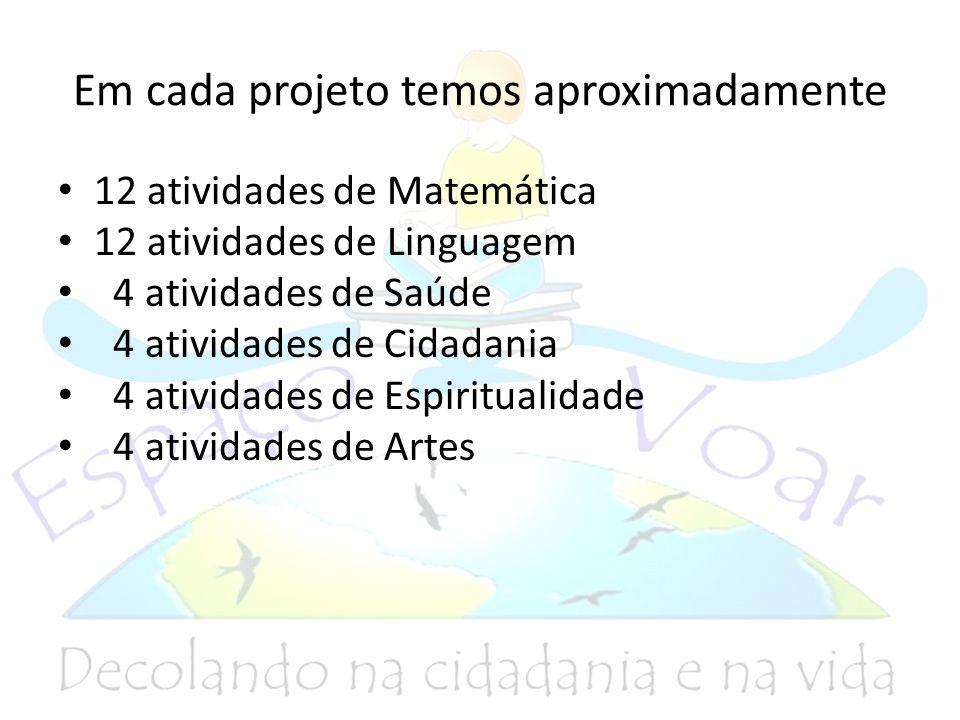 Em cada projeto temos aproximadamente 12 atividades de Matemática 12 atividades de Linguagem 4 atividades de Saúde 4 atividades de Cidadania 4 atividades de Espiritualidade 4 atividades de Artes