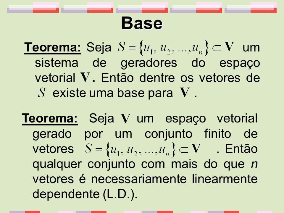 Base Teorema: Seja um sistema de geradores do espaço vetorial. Então dentre os vetores de existe uma base para. Teorema: Seja um espaço vetorial gerad