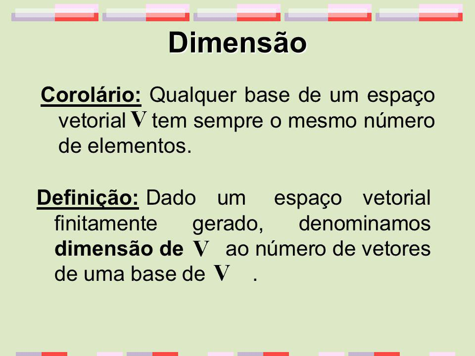 Dimensão Corolário: Qualquer base de um espaço vetorial tem sempre o mesmo número de elementos. Definição: Dado um espaço vetorial finitamente gerado,
