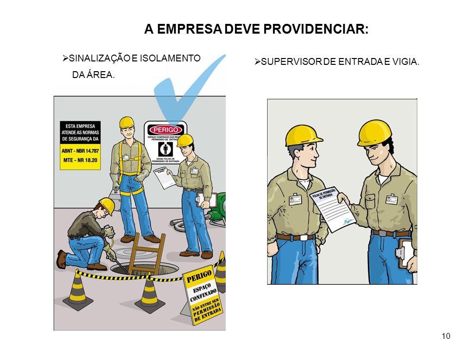 A EMPRESA DEVE PROVIDENCIAR:  SUPERVISOR DE ENTRADA E VIGIA.  SINALIZAÇÃO E ISOLAMENTO DA ÁREA. 10