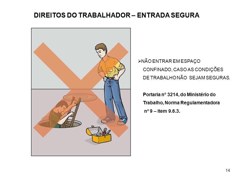 DIREITOS DO TRABALHADOR – ENTRADA SEGURA  NÃO ENTRAR EM ESPAÇO CONFINADO, CASO AS CONDIÇÕES DE TRABALHO NÃO SEJAM SEGURAS. Portaria nº 3214, do Minis