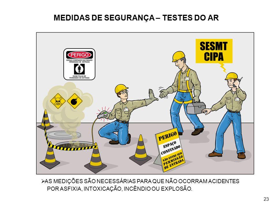 MEDIDAS DE SEGURANÇA – TESTES DO AR  AS MEDIÇÕES SÃO NECESSÁRIAS PARA QUE NÃO OCORRAM ACIDENTES POR ASFIXIA, INTOXICAÇÃO, INCÊNDIO OU EXPLOSÃO. 23