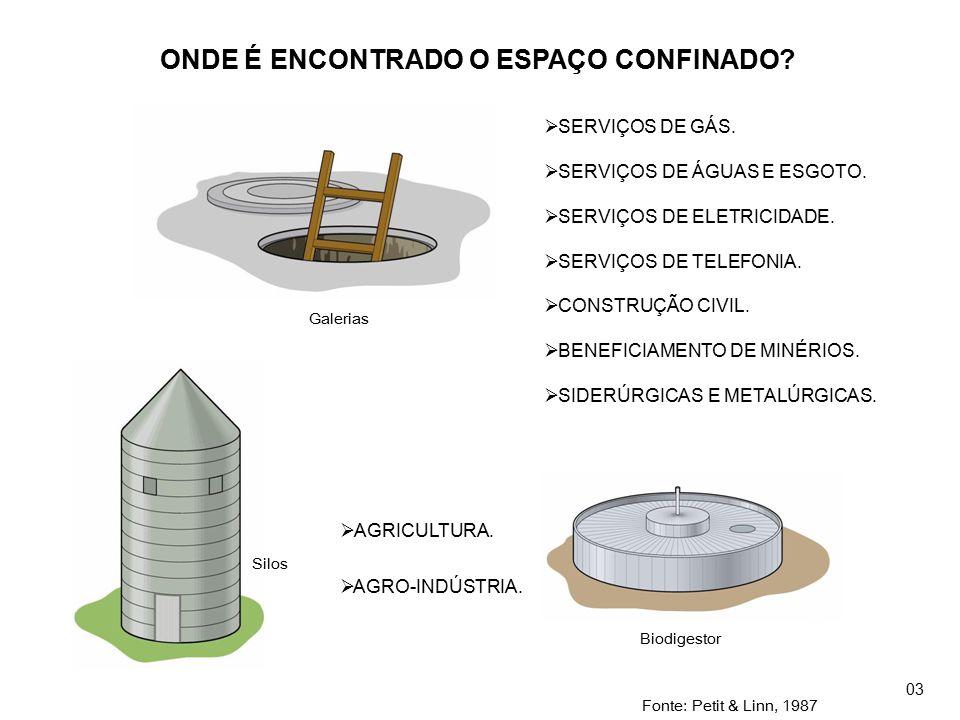  OBRAS DA CONSTRUÇÃO CIVIL.