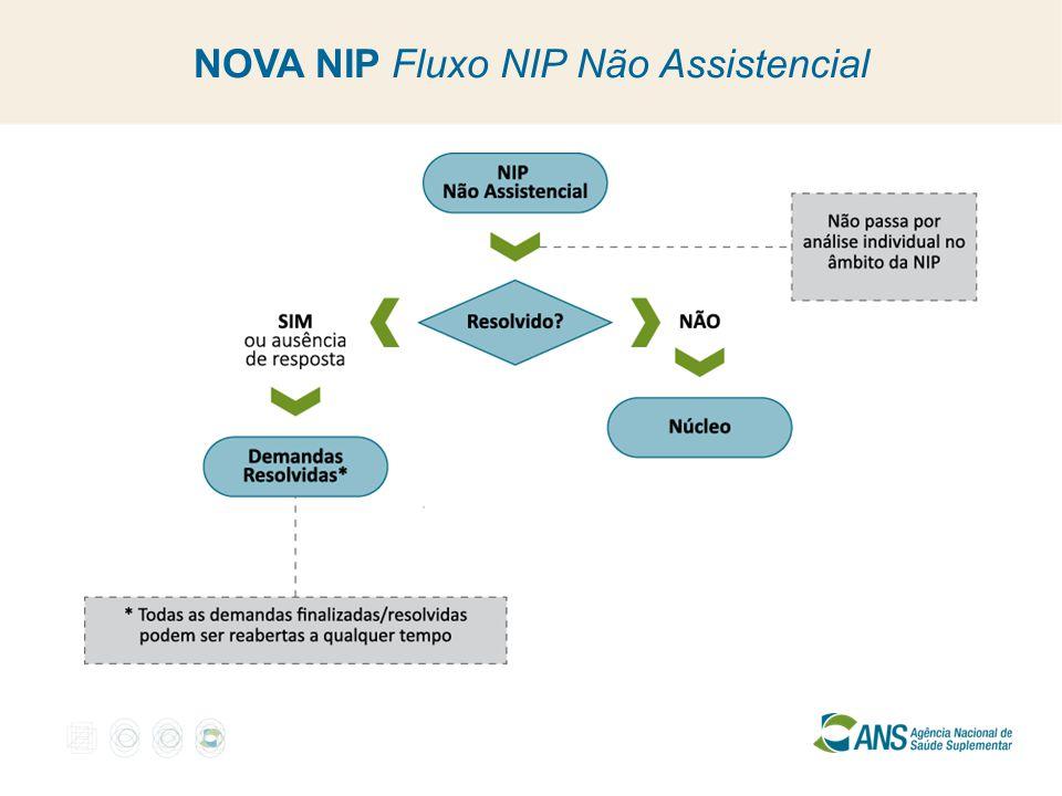 NOVA NIP Fluxo NIP Não Assistencial