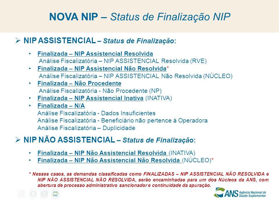 NOVA NIP – Status de Finalização NIP  NIP ASSISTENCIAL – Status de Finalização: Finalizada – NIP Assistencial Resolvida Análise Fiscalizatória – NIP