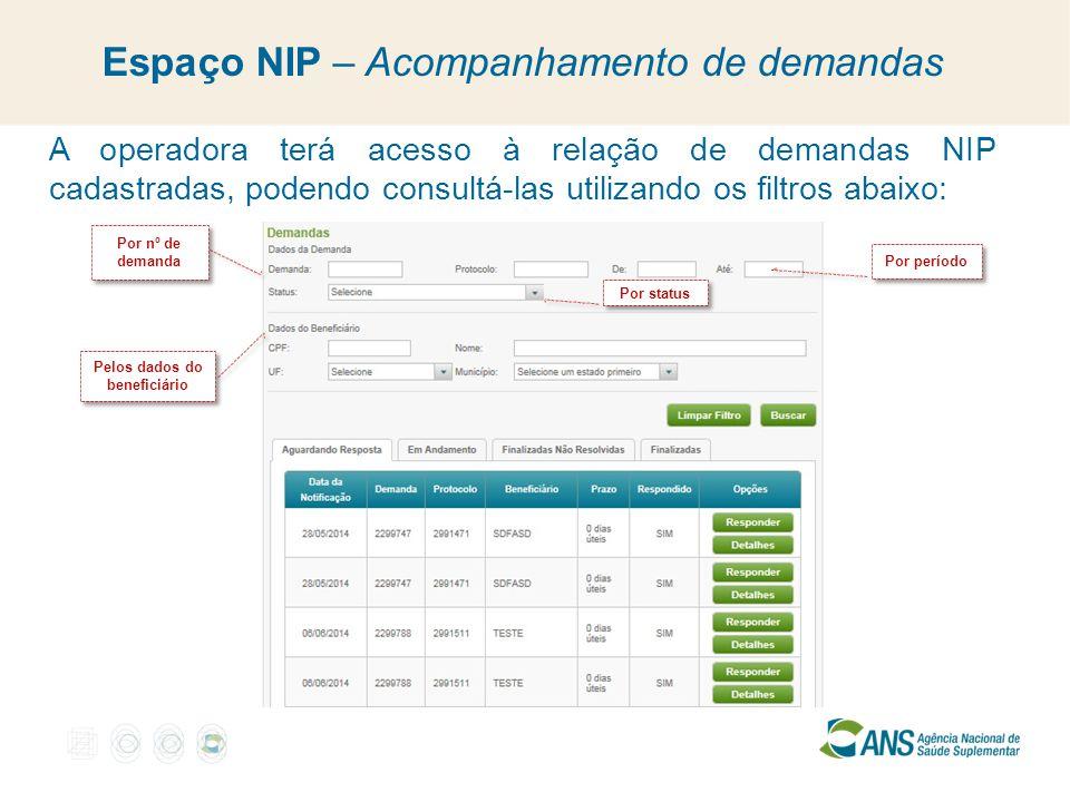 Espaço NIP – Acompanhamento de demandas A operadora terá acesso à relação de demandas NIP cadastradas, podendo consultá-las utilizando os filtros abai