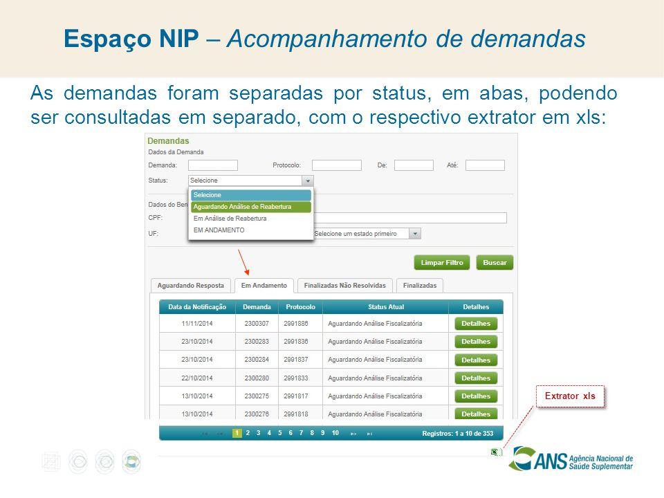 NOVA NIP – Acompanhamento de demandas A operadora poderá acompanhar as demandas referentes a cada ciclo de Monitoramento da Garantia de Atendimento utilizando os filtros por período + status que deseja consultar.
