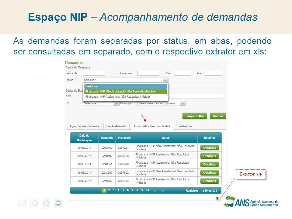 Espaço NIP – Acompanhamento de demandas As demandas foram separadas por status, em abas, podendo ser consultadas em separado, com o respectivo extrato