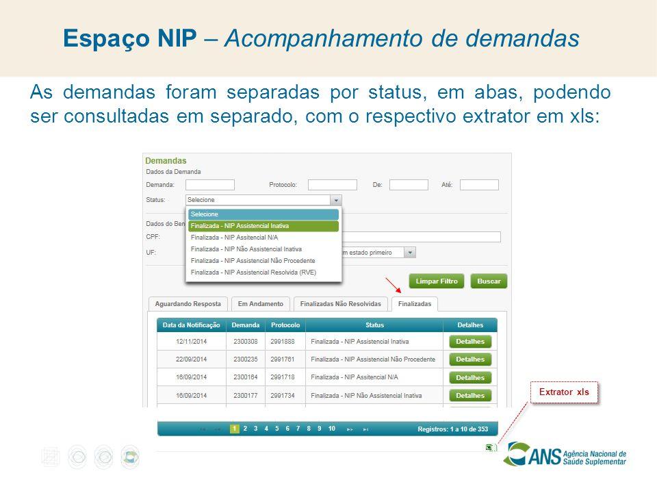 NOVA NIP - Detalhes da Demanda Ao clicar em uma demanda específica, a operadora terá acesso aos detalhes da demanda e status em que se encontra.