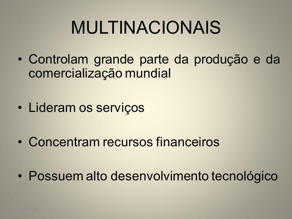MULTINACIONAIS Controlam grande parte da produção e da comercialização mundial Lideram os serviços Concentram recursos financeiros Possuem alto desenv