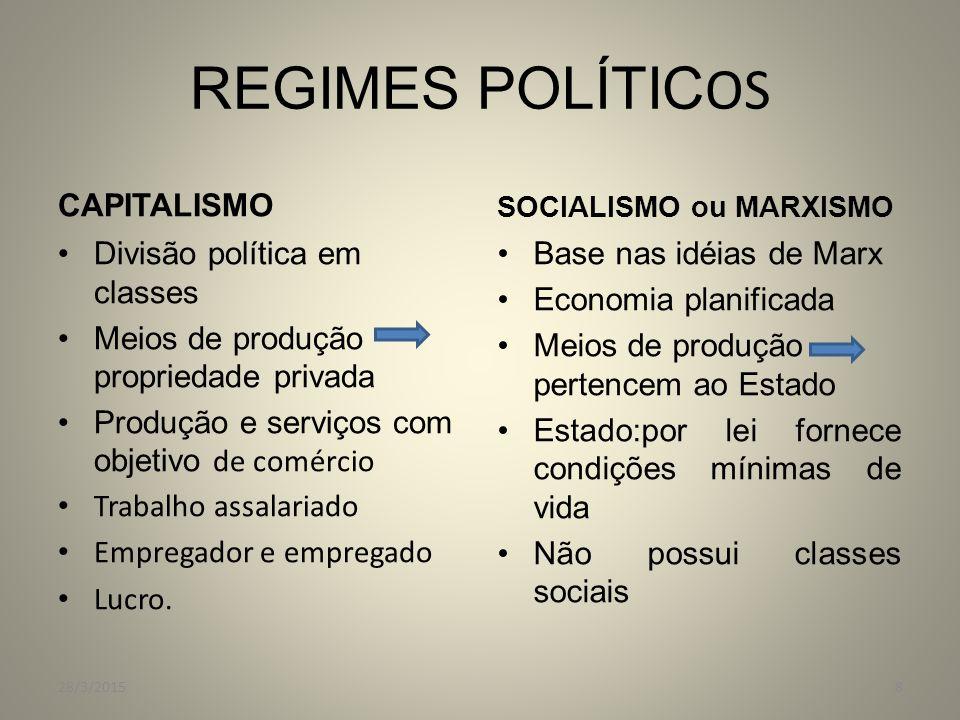 REGIMES POLÍTIC OS CAPITALISMO Divisão política em classes Meios de produção propriedade privada Produção e serviços com objetivo de comércio Trabalho