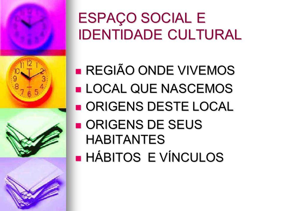 ESPAÇO SOCIAL E IDENTIDADE CULTURAL REGIÃO ONDE VIVEMOS REGIÃO ONDE VIVEMOS LOCAL QUE NASCEMOS LOCAL QUE NASCEMOS ORIGENS DESTE LOCAL ORIGENS DESTE LO