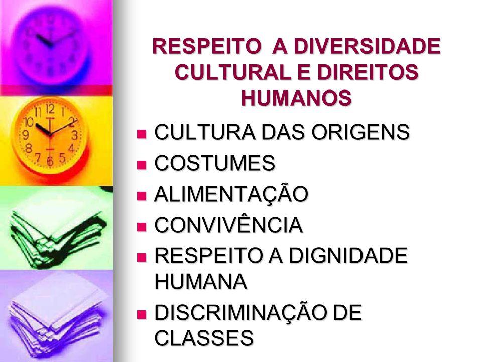 RESPEITO A DIVERSIDADE CULTURAL E DIREITOS HUMANOS CULTURA DAS ORIGENS CULTURA DAS ORIGENS COSTUMES COSTUMES ALIMENTAÇÃO ALIMENTAÇÃO CONVIVÊNCIA CONVI
