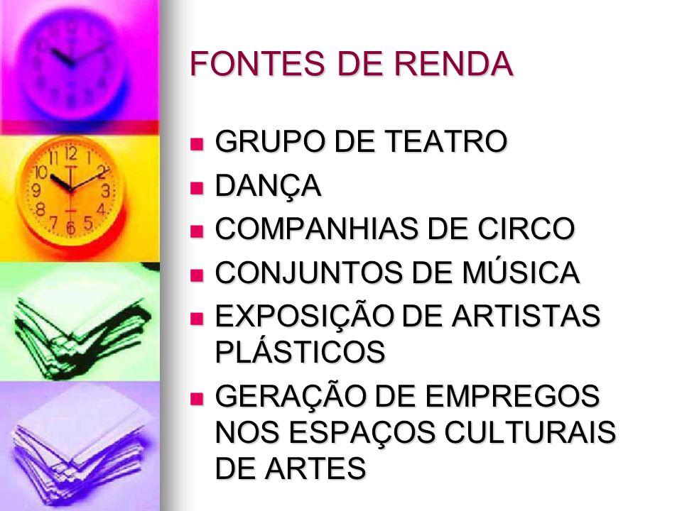 FONTES DE RENDA GRUPO DE TEATRO GRUPO DE TEATRO DANÇA DANÇA COMPANHIAS DE CIRCO COMPANHIAS DE CIRCO CONJUNTOS DE MÚSICA CONJUNTOS DE MÚSICA EXPOSIÇÃO