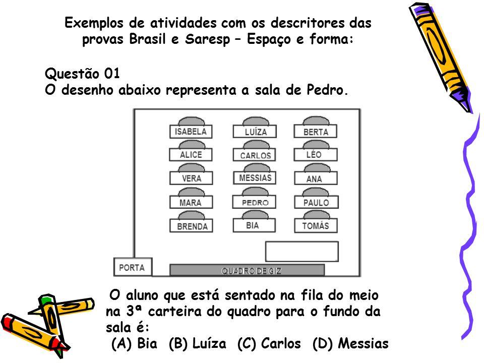Exemplos de atividades com os descritores das provas Brasil e Saresp – Espaço e forma: Questão 01 O desenho abaixo representa a sala de Pedro.