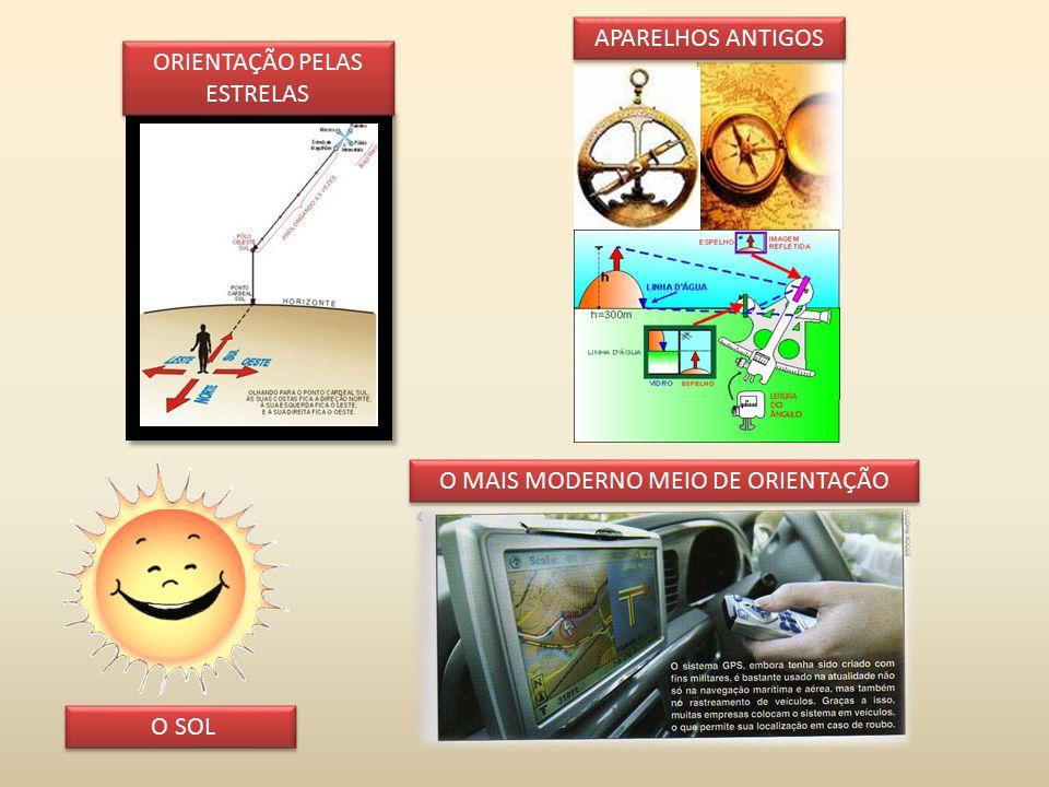 O MAIS MODERNO MEIO DE ORIENTAÇÃO ORIENTAÇÃO PELAS ESTRELAS APARELHOS ANTIGOS O SOL