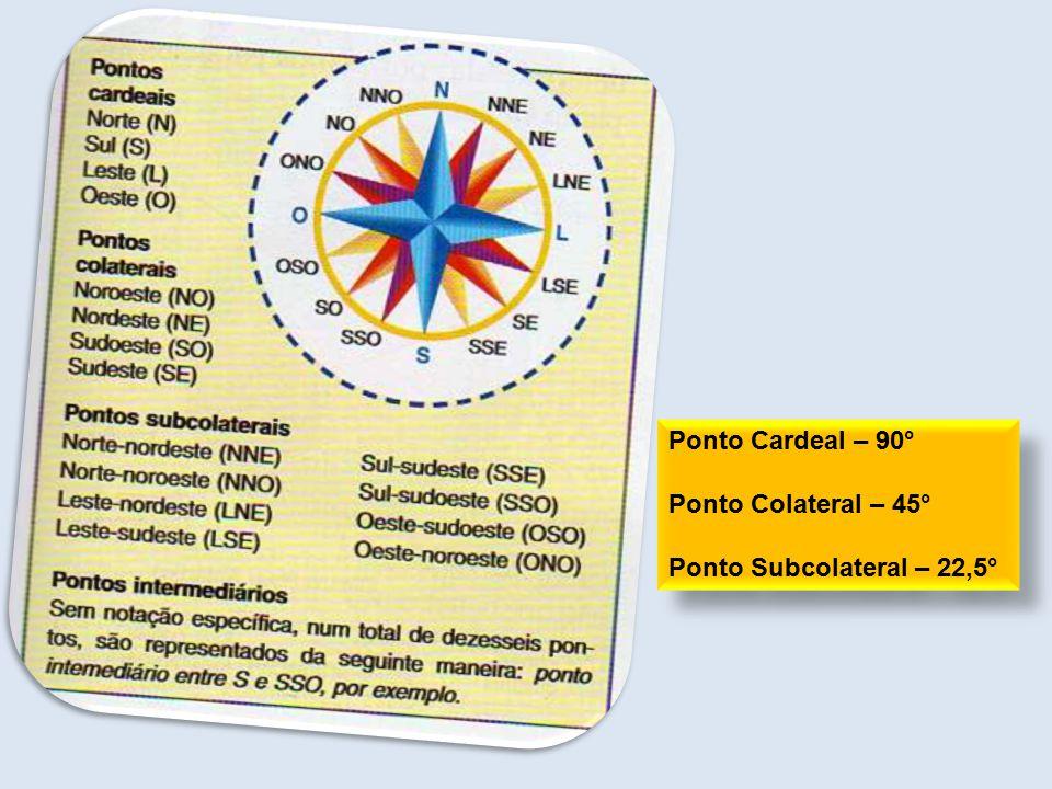 Ponto Cardeal – 90° Ponto Colateral – 45° Ponto Subcolateral – 22,5° Ponto Cardeal – 90° Ponto Colateral – 45° Ponto Subcolateral – 22,5°